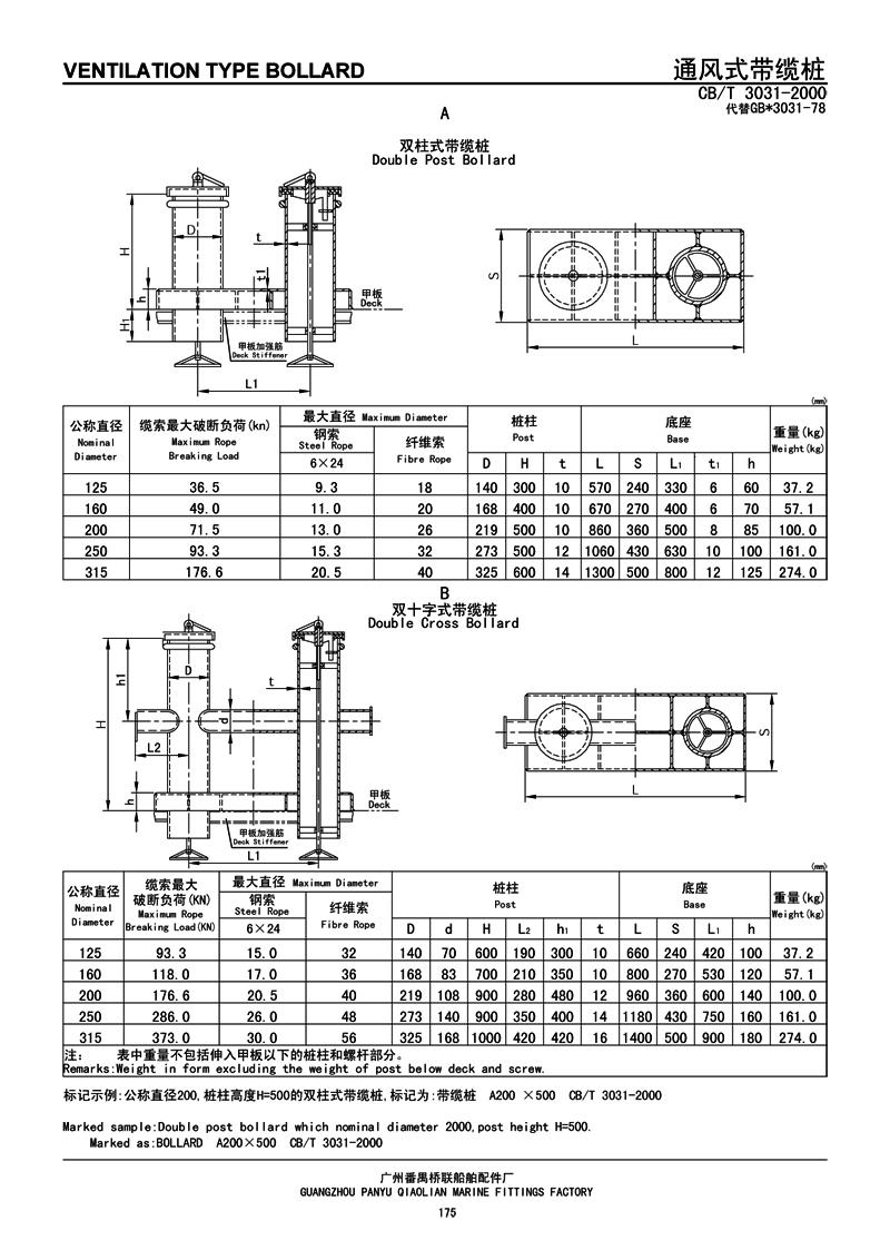 Cb 175 Wiring Diagram Marine Steel Wire Rope Reel